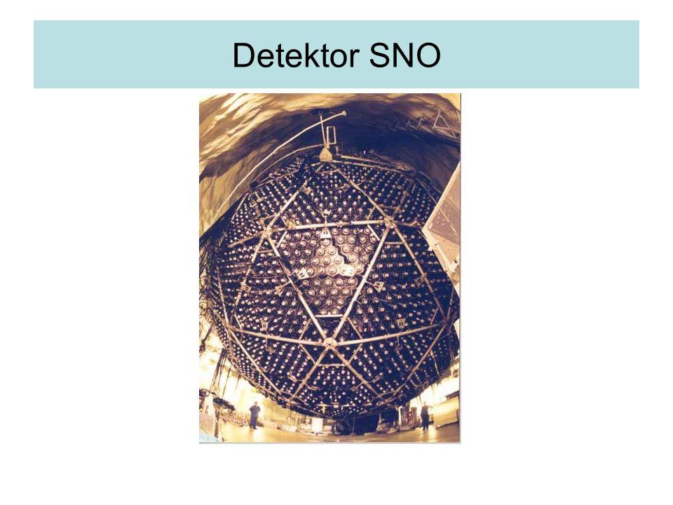 Detektor SNO