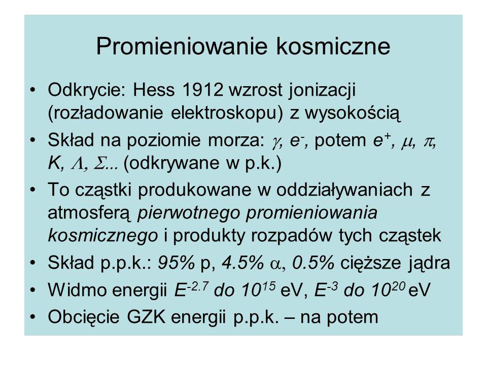 Promieniowanie kosmiczne Odkrycie: Hess 1912 wzrost jonizacji (rozładowanie elektroskopu) z wysokością Skład na poziomie morza: , e -, potem e +, , , K,  (odkrywane  w p.k.) To cząstki produkowane w oddziaływaniach z atmosferą pierwotnego promieniowania kosmicznego i produkty rozpadów tych cząstek Skład p.p.k.: 95% p, 4.5%  0.5% cięższe jądra Widmo energii E -2.7 do 10 15 eV, E -3 do 10 20 eV Obcięcie GZK energii p.p.k.