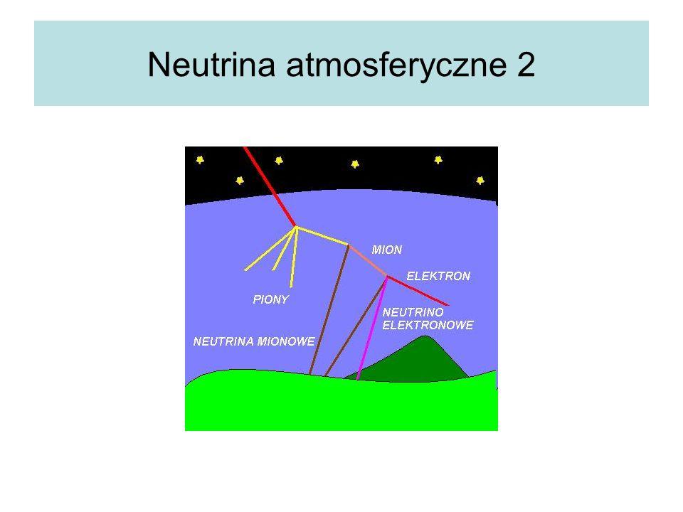Neutrina atmosferyczne 2