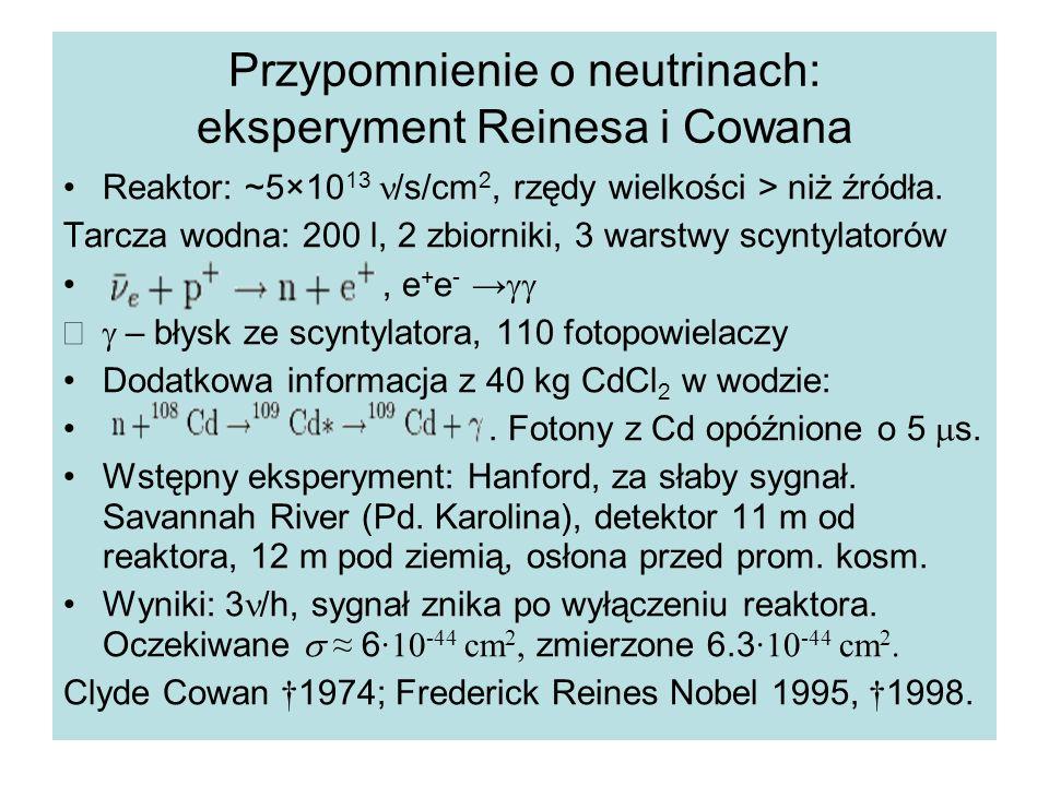 Przypomnienie o neutrinach: eksperyment Reinesa i Cowana Reaktor: ~5×10 13 /s/cm 2, rzędy wielkości > niż źródła. Tarcza wodna: 200 l, 2 zbiorniki, 3
