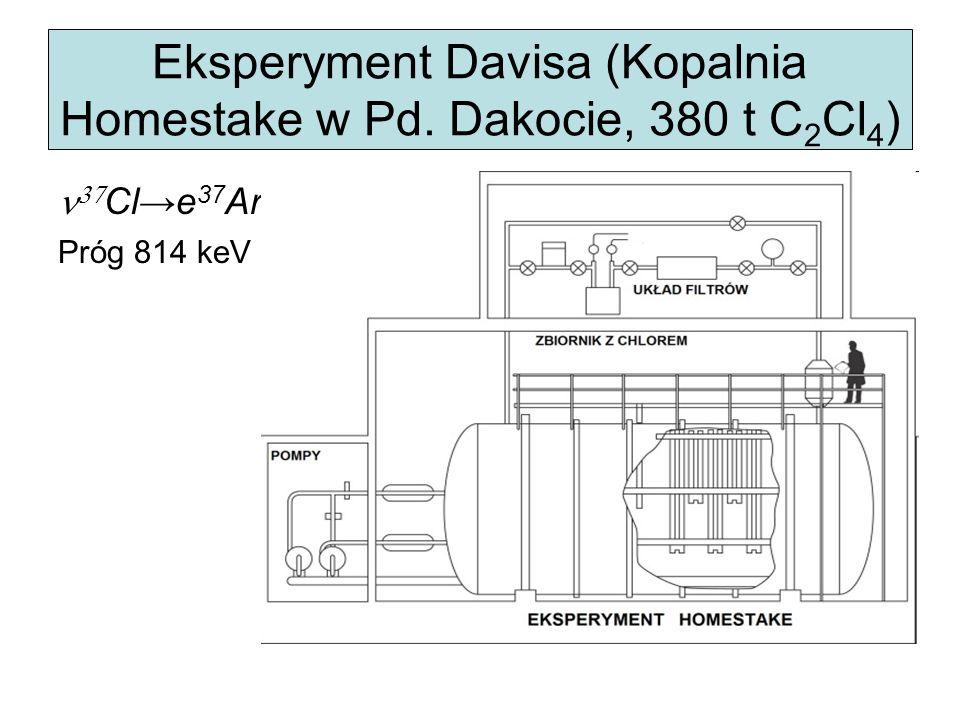 Eksperyment Davisa (Kopalnia Homestake w Pd. Dakocie, 380 t C 2 Cl 4 )  Cl→e 37 Ar Próg 814 keV