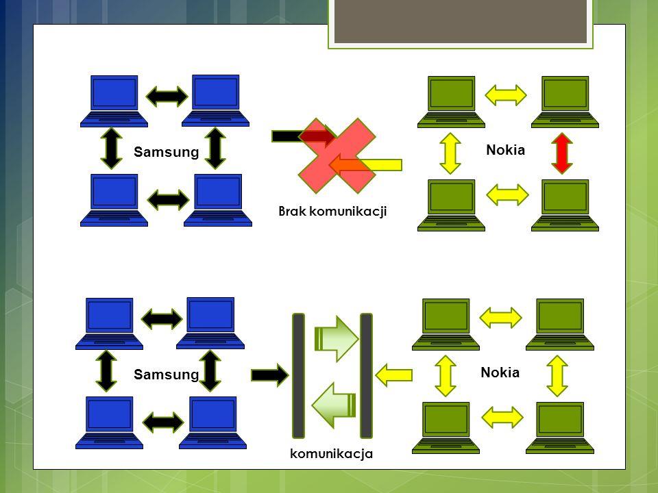 Aby umożliwić współpracę urządzeń pochodzących od różnych dostawców opracowano jednolite zasady komunikowania się.