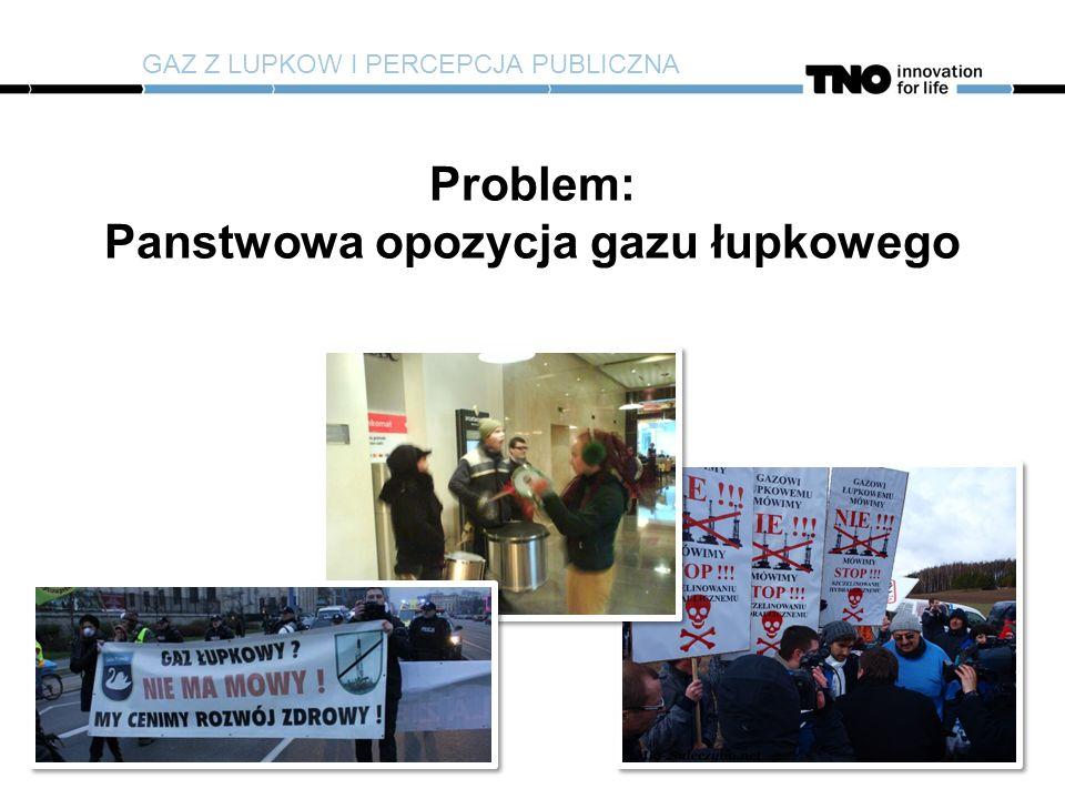 GAZ Z LUPKOW I PERCEPCJA PUBLICZNA Problem: Panstwowa opozycja gazu łupkowego