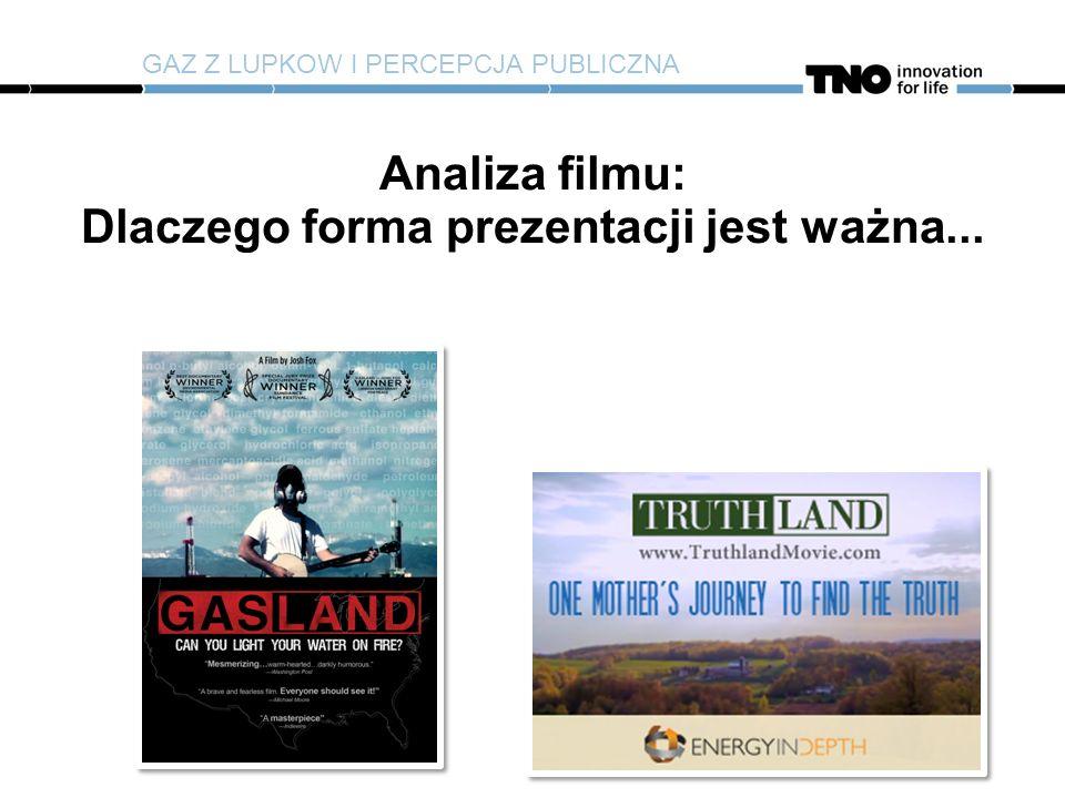 Analiza filmu: Dlaczego forma prezentacji jest ważna... GAZ Z LUPKOW I PERCEPCJA PUBLICZNA