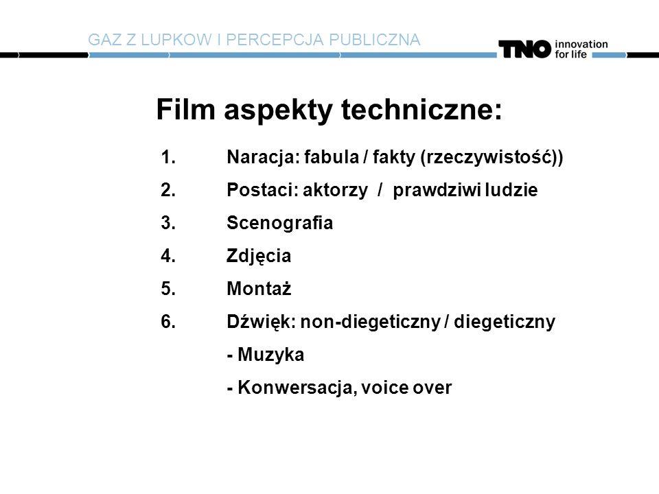1.Naracja: fabula / fakty (rzeczywistość)) 2.Postaci: aktorzy / prawdziwi ludzie 3.Scenografia 4.Zdjęcia 5.Montaż 6.Dźwięk: non-diegeticzny / diegeticzny - Muzyka - Konwersacja, voice over Film aspekty techniczne: GAZ Z LUPKOW I PERCEPCJA PUBLICZNA