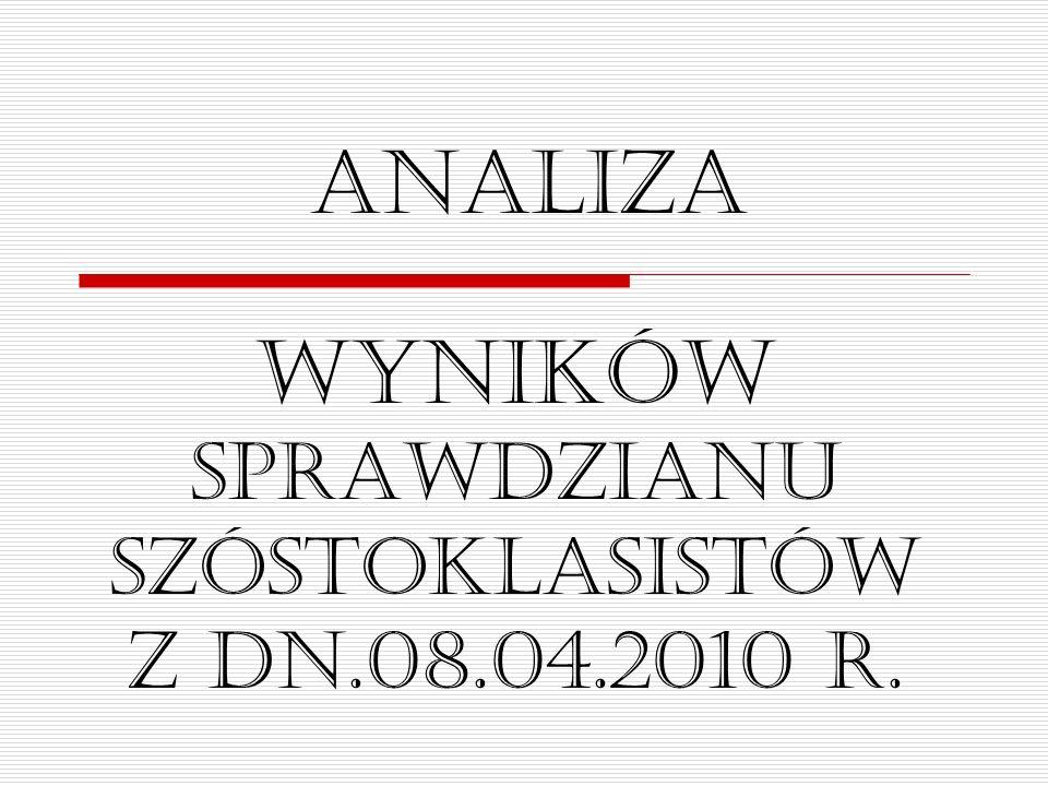 wyników sprawdzianu szóstoklasistów z dn.08.04.2010 r. Analiza