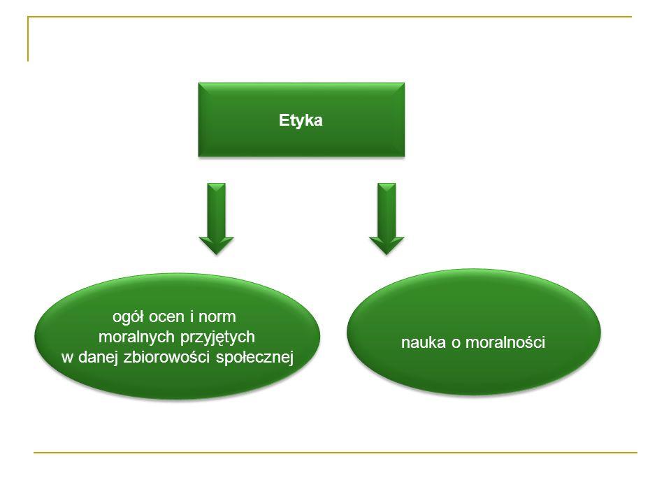 Etyka ogół ocen i norm moralnych przyjętych w danej zbiorowości społecznej ogół ocen i norm moralnych przyjętych w danej zbiorowości społecznej nauka