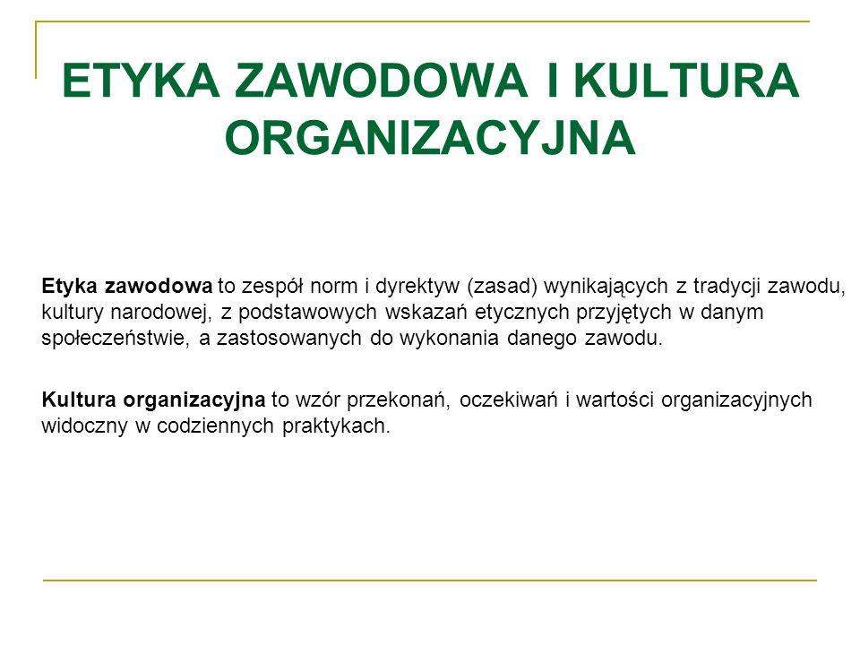 ETYKA ZAWODOWA I KULTURA ORGANIZACYJNA Etyka zawodowa to zespół norm i dyrektyw (zasad) wynikających z tradycji zawodu, kultury narodowej, z podstawow