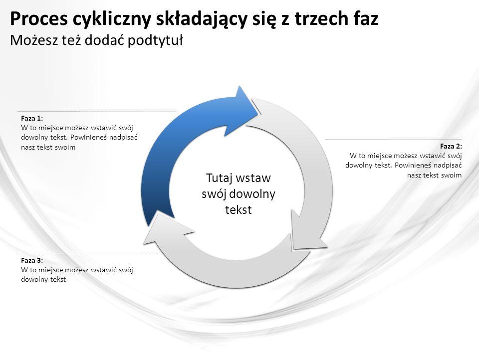 Proces cykliczny składający się z trzech faz Możesz też dodać podtytuł Faza 2: W to miejsce możesz wstawić swój dowolny tekst.