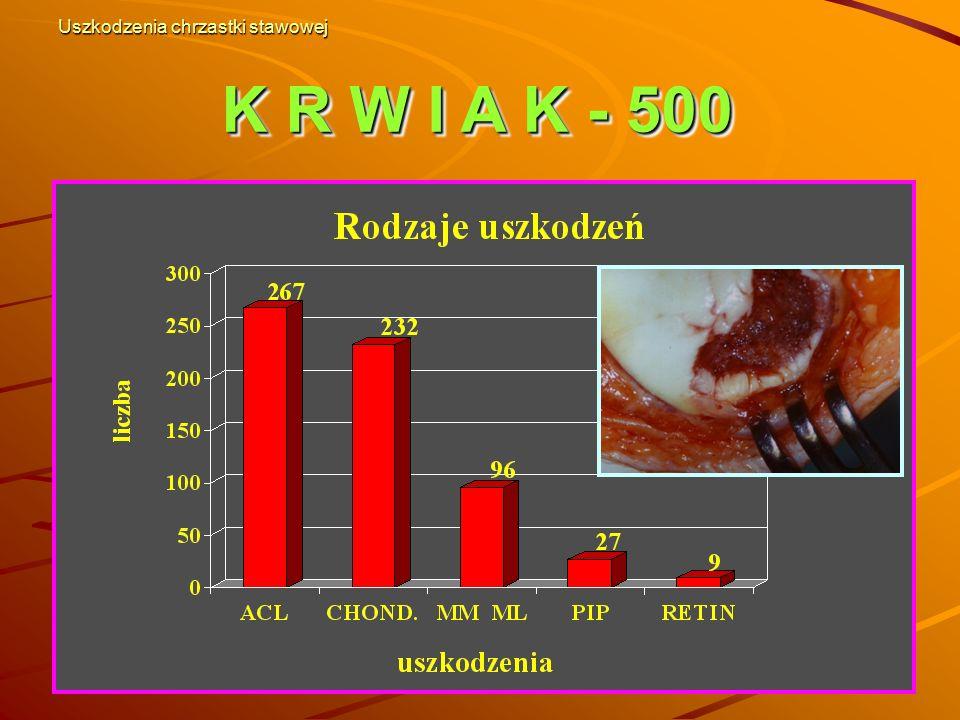 K R W I A K - 500 Uszkodzenia chrzastki stawowej