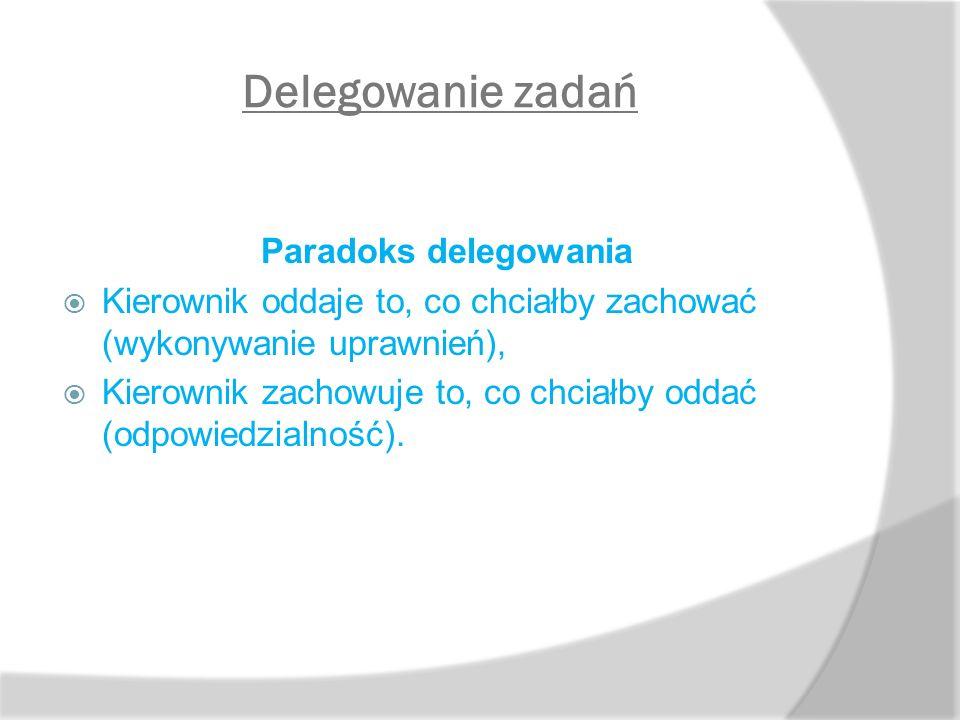 Delegowanie zadań Paradoks delegowania  Kierownik oddaje to, co chciałby zachować (wykonywanie uprawnień),  Kierownik zachowuje to, co chciałby odda