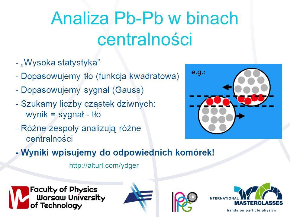"""Analiza Pb-Pb w binach centralności - """"Wysoka statystyka - Dopasowujemy tło (funkcja kwadratowa) - Dopasowujemy sygnał (Gauss) - Szukamy liczby cząstek dziwnych: wynik = sygnał - tło - Różne zespoły analizują różne centralności - Wyniki wpisujemy do odpowiednich komórek."""