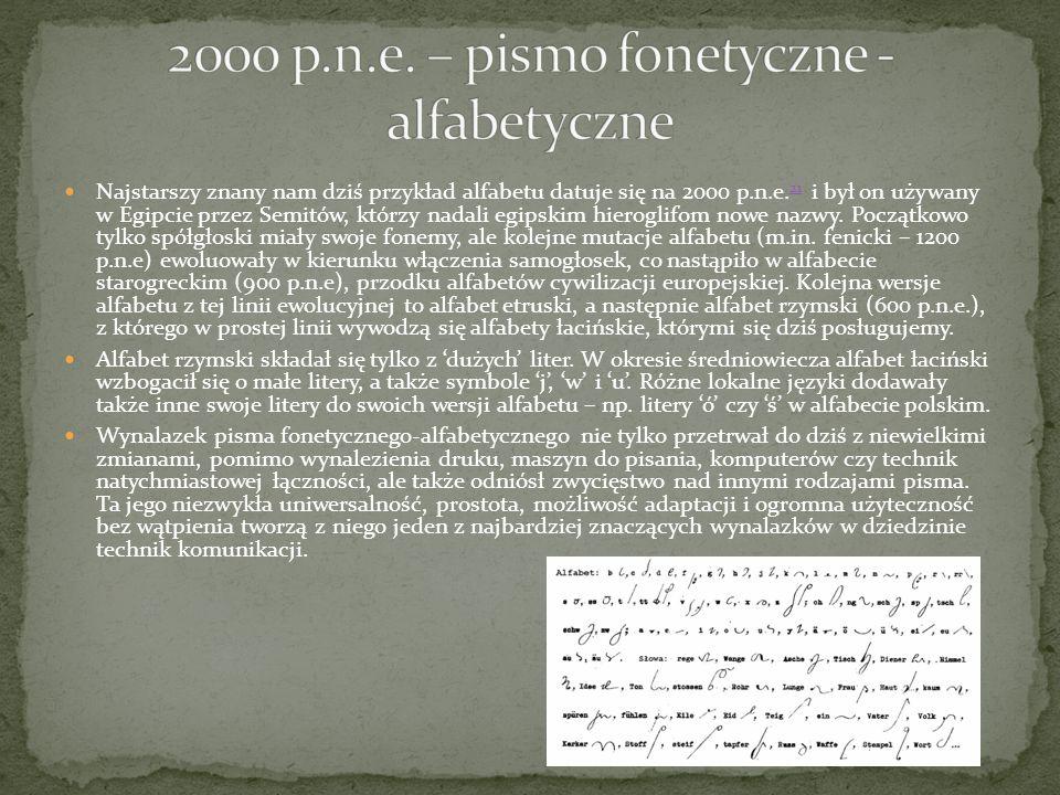 Najstarszy znany nam dziś przykład alfabetu datuje się na 2000 p.n.e. 21 i był on używany w Egipcie przez Semitów, którzy nadali egipskim hieroglifom