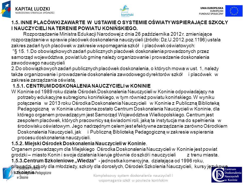 Kompleksowy system doskonalenia nauczycieli i wspomagania szkół w powiecie konińskim 1.5.