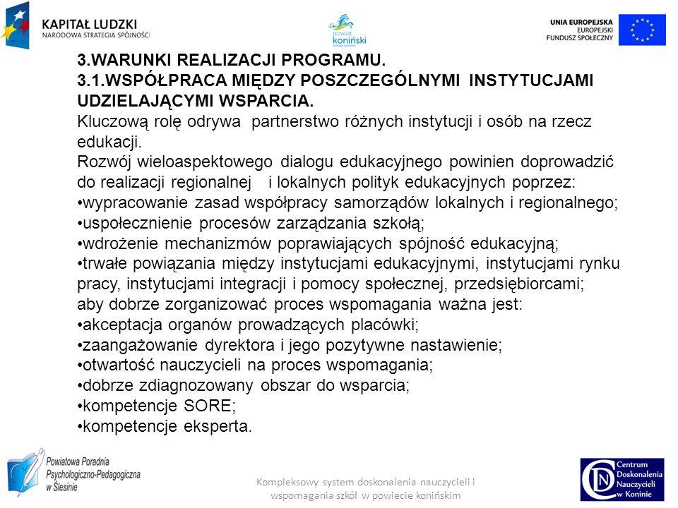 Kompleksowy system doskonalenia nauczycieli i wspomagania szkół w powiecie konińskim 3.WARUNKI REALIZACJI PROGRAMU.