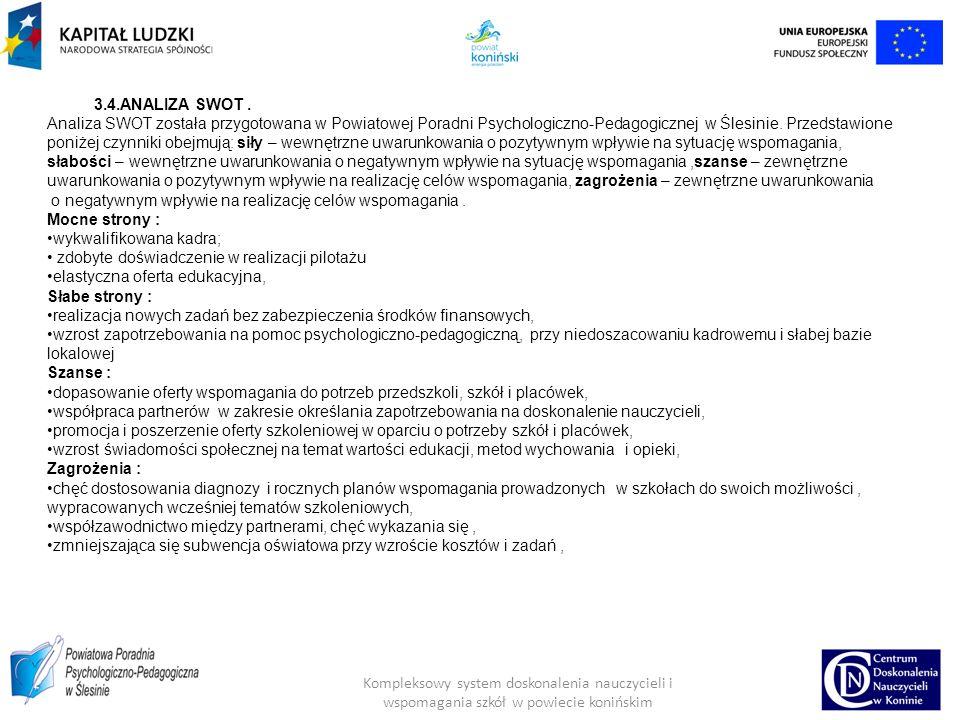 Kompleksowy system doskonalenia nauczycieli i wspomagania szkół w powiecie konińskim 3.4.ANALIZA SWOT.