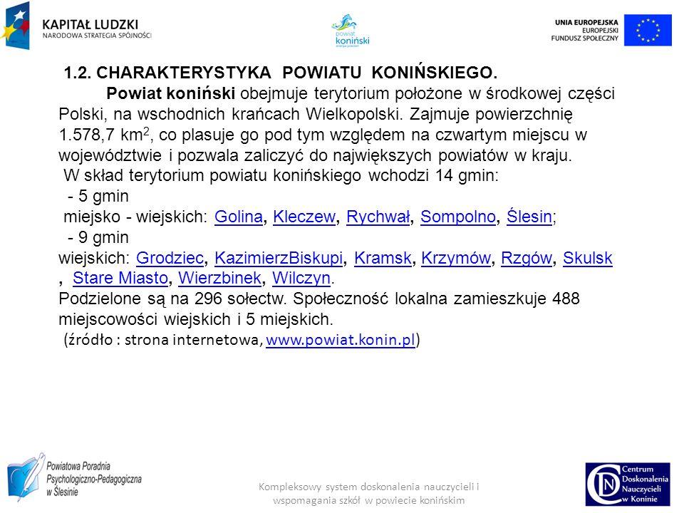 Kompleksowy system doskonalenia nauczycieli i wspomagania szkół w powiecie konińskim 1.2.