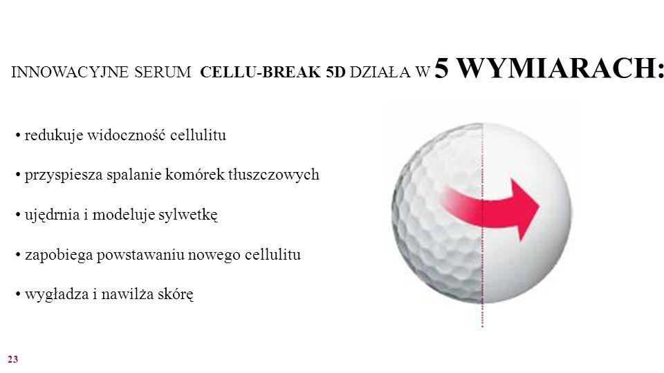 23 INNOWACYJNE SERUM CELLU-BREAK 5D DZIAŁA W 5 WYMIARACH: redukuje widoczność cellulitu przyspiesza spalanie komórek tłuszczowych ujędrnia i modeluje sylwetkę zapobiega powstawaniu nowego cellulitu wygładza i nawilża skórę