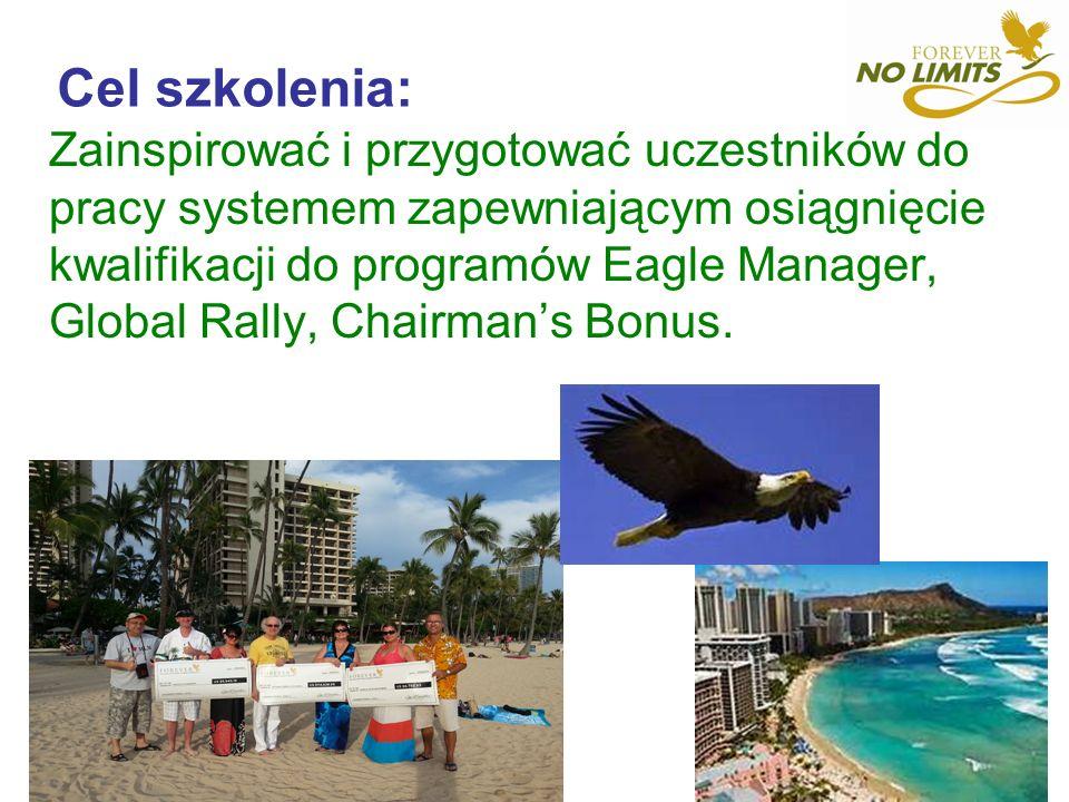Cel szkolenia: Zainspirować i przygotować uczestników do pracy systemem zapewniającym osiągnięcie kwalifikacji do programów Eagle Manager, Global Rall