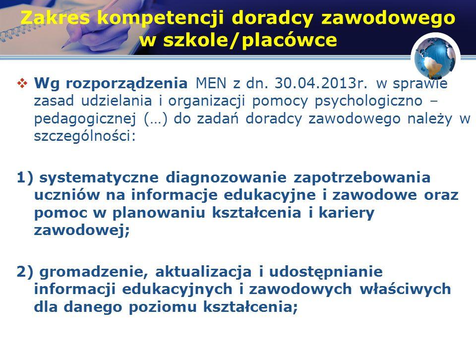Zakres kompetencji doradcy zawodowego w szkole/placówce  Wg rozporządzenia MEN z dn.