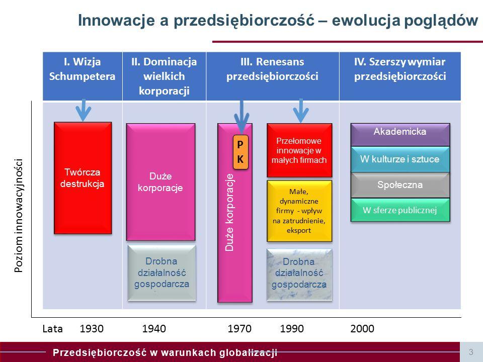 Przedsiębiorczość w warunkach globalizacji 4 Co to jest innowacja .