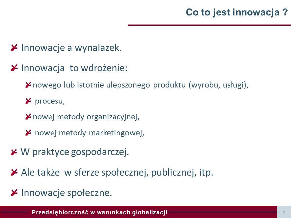 Przedsiębiorczość w warunkach globalizacji 5 Trzy wymiary innowacji Rodzaje innowacji.
