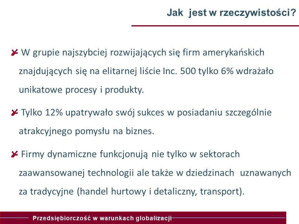 Przedsiębiorczość w warunkach globalizacji Innowacyjne gałęzie gospodarki Wysoki poziom nakładów na B+R.