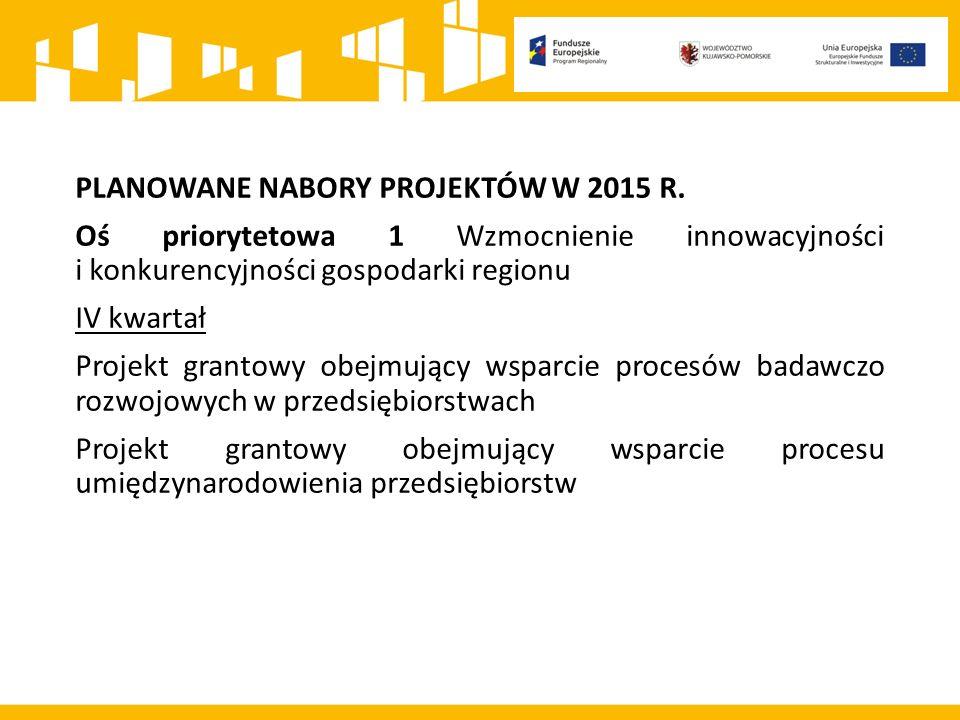 PLANOWANE NABORY PROJEKTÓW W 2015 R.