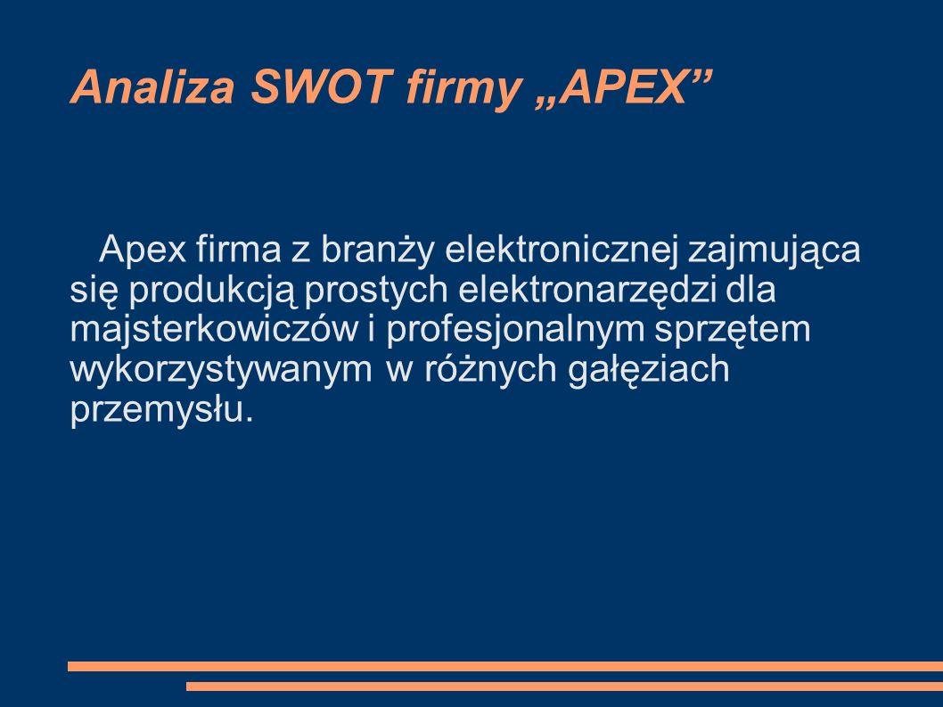 """Analiza SWOT firmy """"APEX"""" Apex firma z branży elektronicznej zajmująca się produkcją prostych elektronarzędzi dla majsterkowiczów i profesjonalnym spr"""