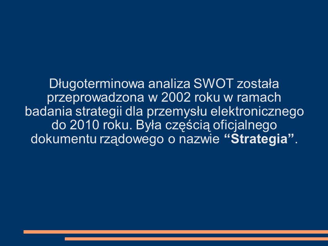 Długoterminowa analiza SWOT została przeprowadzona w 2002 roku w ramach badania strategii dla przemysłu elektronicznego do 2010 roku. Była częścią ofi