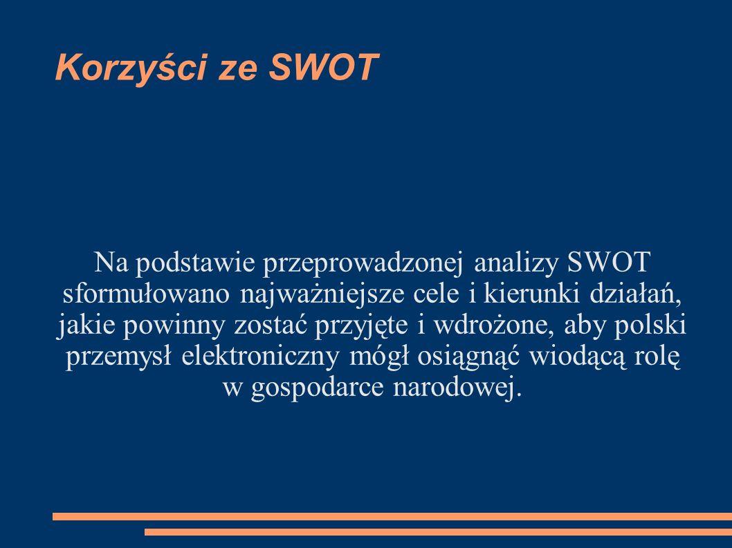 Korzyści ze SWOT Na podstawie przeprowadzonej analizy SWOT sformułowano najważniejsze cele i kierunki działań, jakie powinny zostać przyjęte i wdrożon