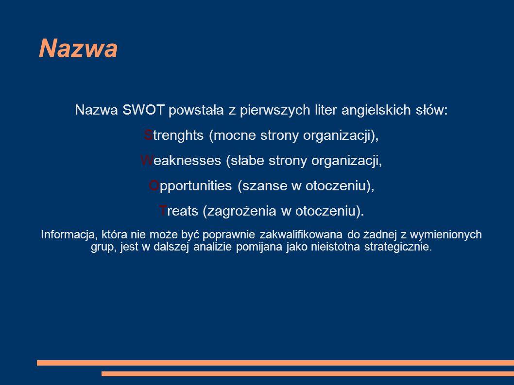 Nazwa Nazwa SWOT powstała z pierwszych liter angielskich słów: Strenghts (mocne strony organizacji), Weaknesses (słabe strony organizacji, Opportuniti