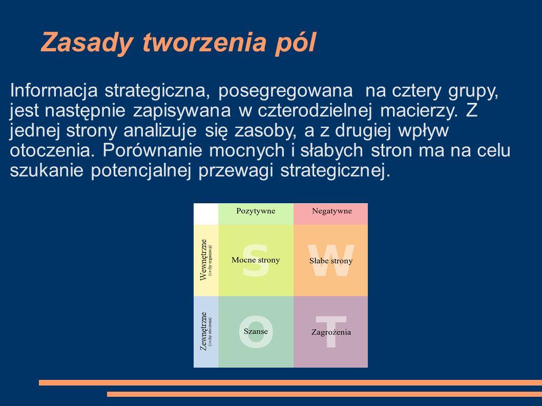 Zasady tworzenia pól Informacja strategiczna, posegregowana na cztery grupy, jest następnie zapisywana w czterodzielnej macierzy. Z jednej strony anal