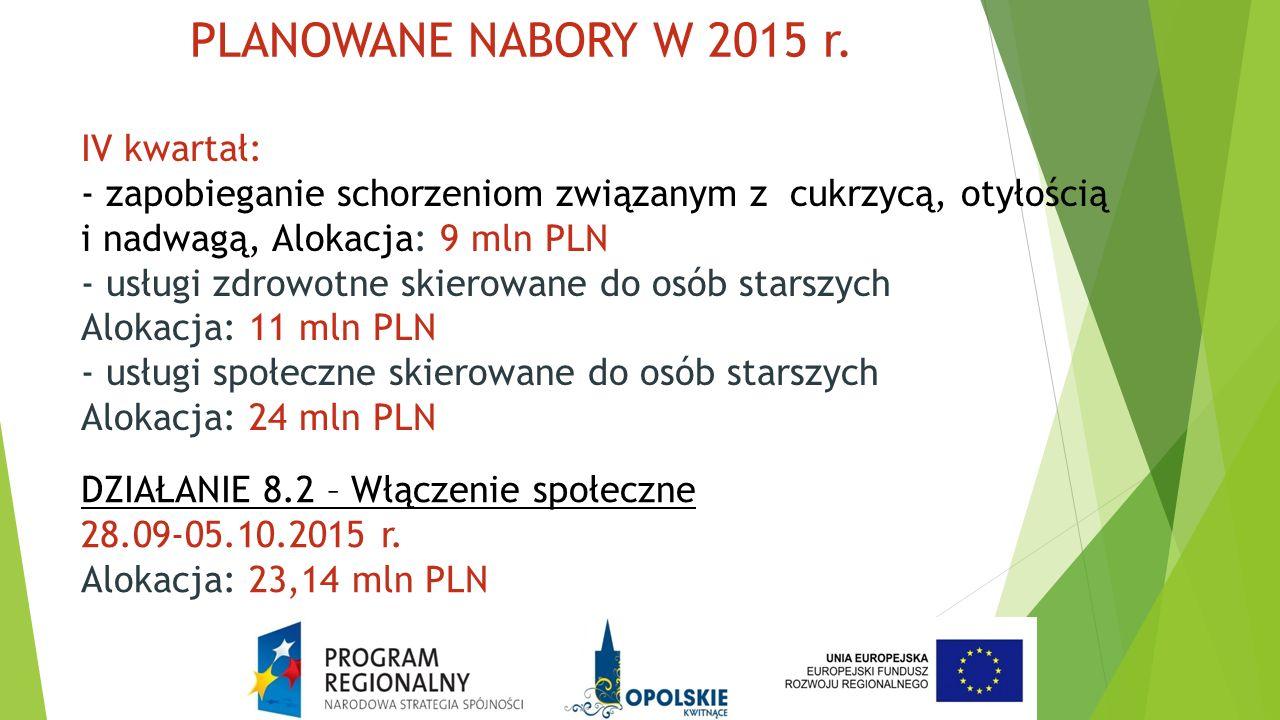 PLANOWANE NABORY W 2015 r. IV kwartał: - zapobieganie schorzeniom związanym z cukrzycą, otyłością i nadwagą, Alokacja: 9 mln PLN - usługi zdrowotne sk