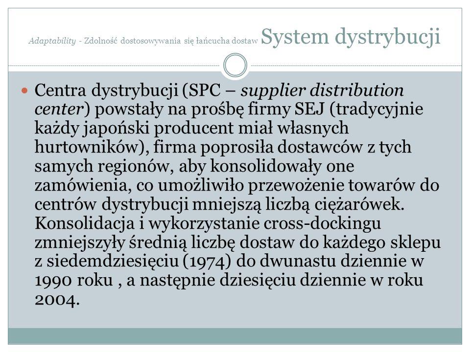 Adaptability - Zdolność dostosowywania się łańcucha dostaw System dystrybucji Centra dystrybucji (SPC – supplier distribution center) powstały na prośbę firmy SEJ (tradycyjnie każdy japoński producent miał własnych hurtowników), firma poprosiła dostawców z tych samych regionów, aby konsolidowały one zamówienia, co umożliwiło przewożenie towarów do centrów dystrybucji mniejszą liczbą ciężarówek.