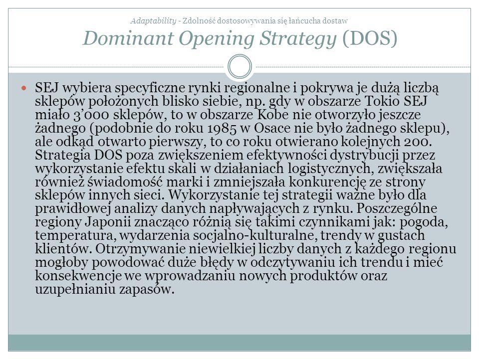 Adaptability - Zdolność dostosowywania się łańcucha dostaw Dominant Opening Strategy (DOS) SEJ wybiera specyficzne rynki regionalne i pokrywa je dużą liczbą sklepów położonych blisko siebie, np.