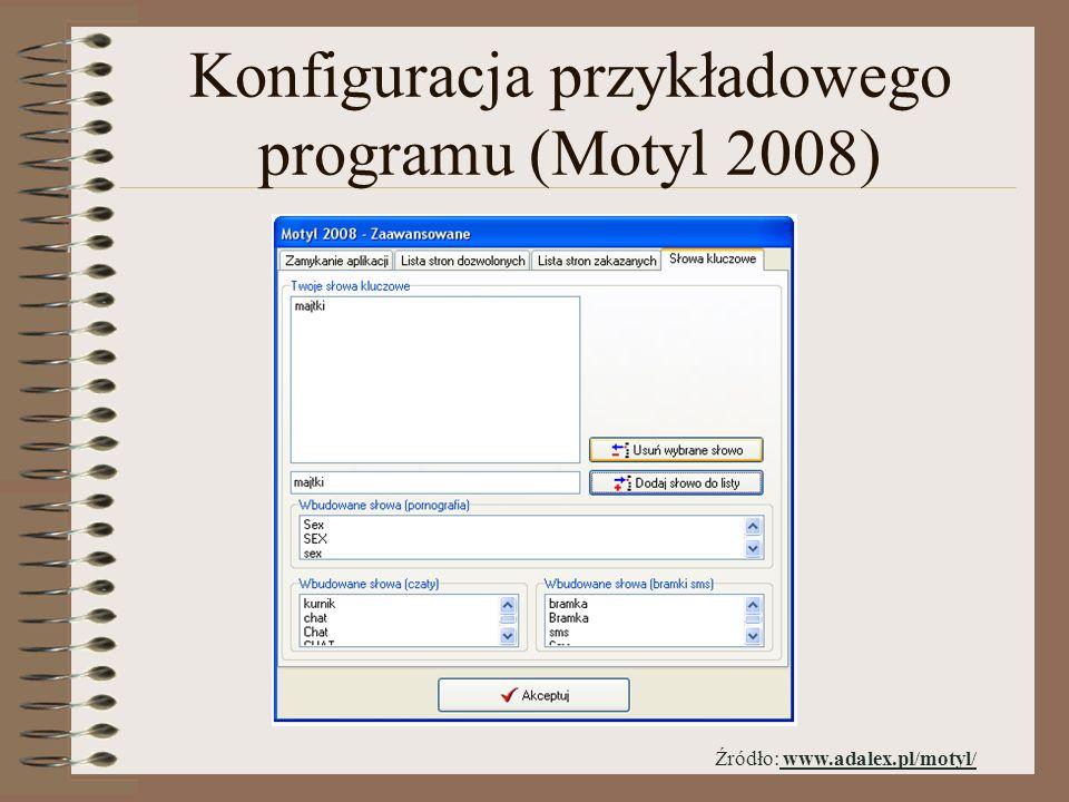 Źródło: www.adalex.pl/motyl/
