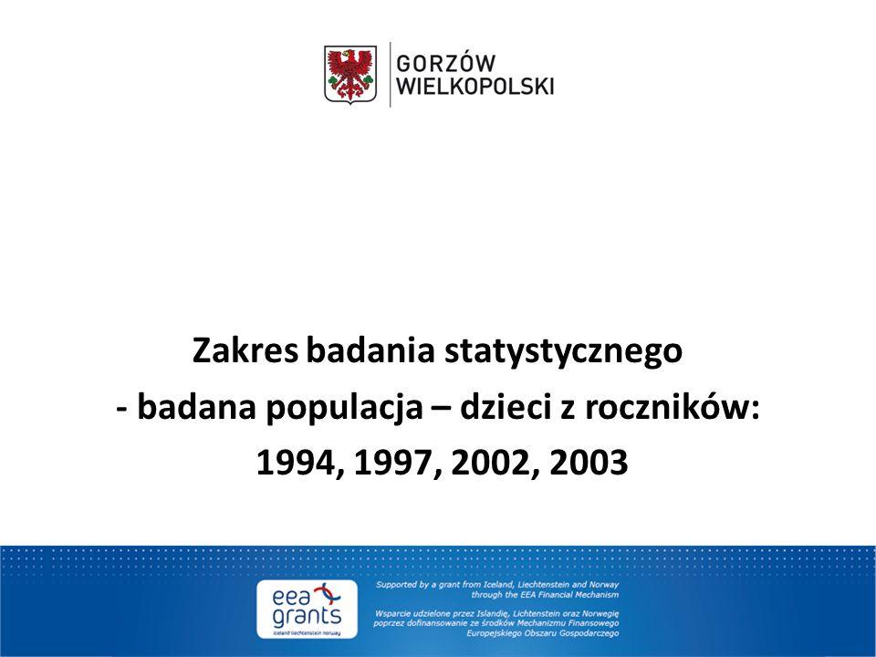 Zakres badania statystycznego - badana populacja – dzieci z roczników: 1994, 1997, 2002, 2003