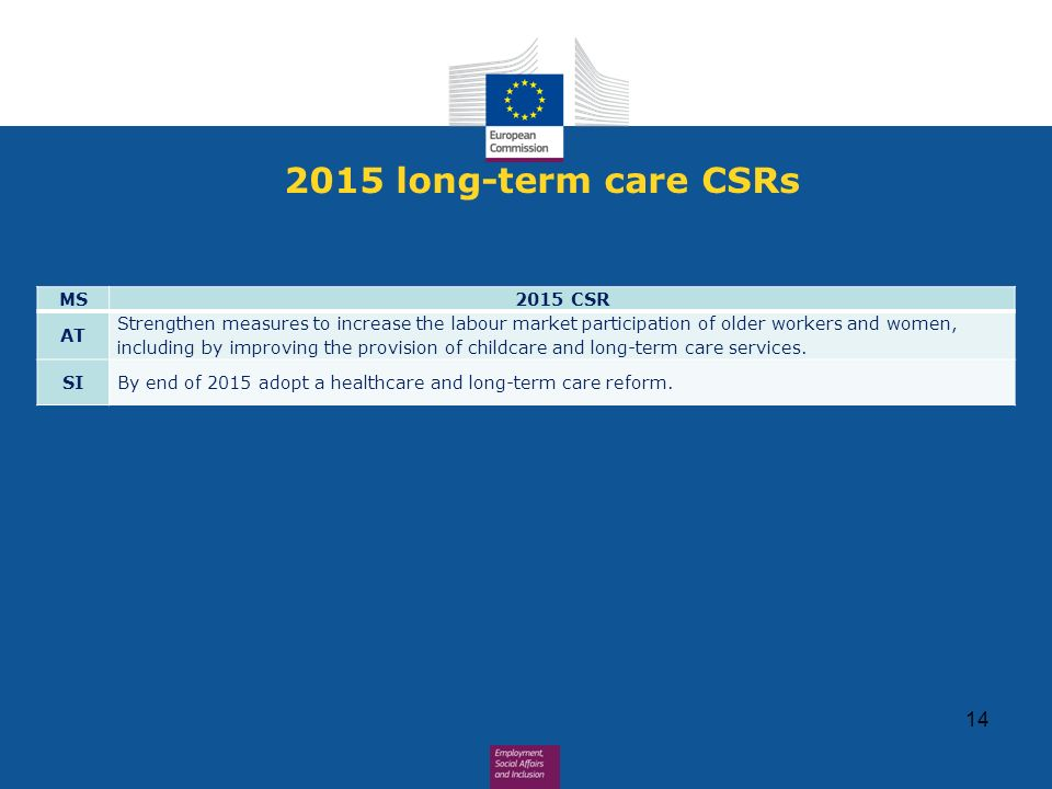2015 long-term care CSRs 14 MS2015 CSR AT Strengthen measures to increase the labour market participation of older workers and women, including by improving the provision of childcare and long-term care services.