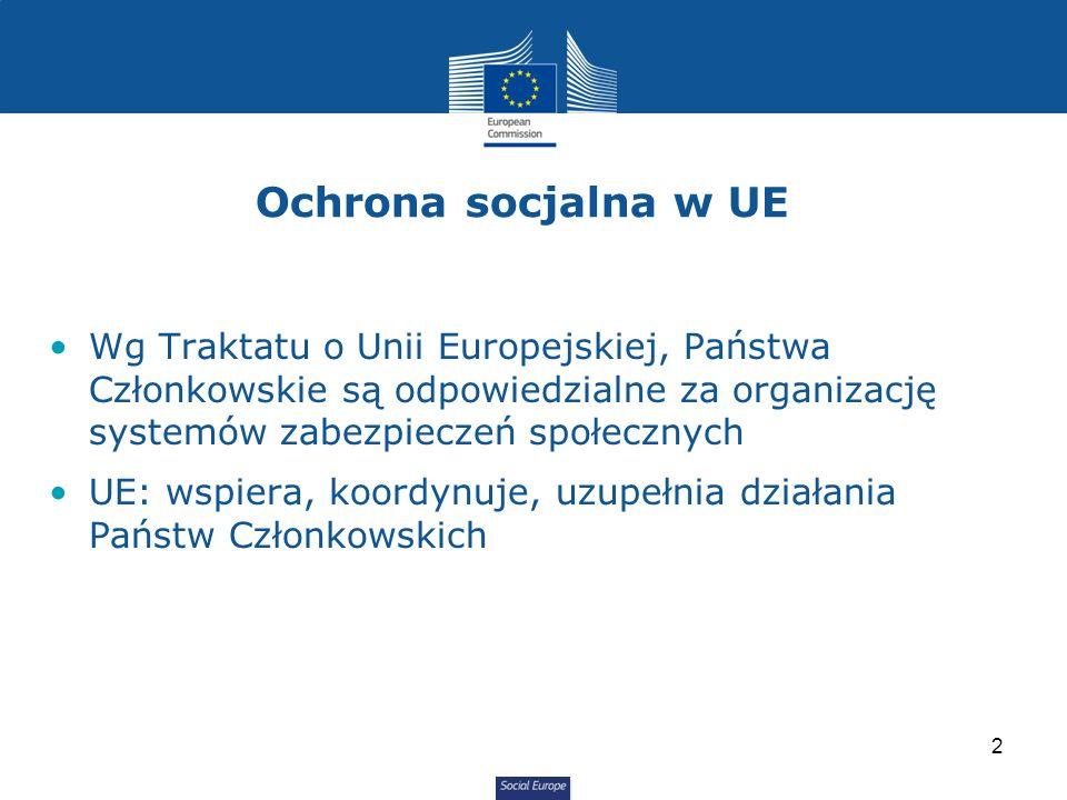 Social Europe Wg Traktatu o Unii Europejskiej, Państwa Członkowskie są odpowiedzialne za organizację systemów zabezpieczeń społecznych UE: wspiera, koordynuje, uzupełnia działania Państw Członkowskich Ochrona socjalna w UE 2