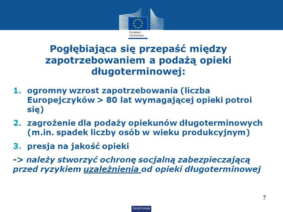 Social Europe 1.ogromny wzrost zapotrzebowania (liczba Europejczyków > 80 lat wymagającej opieki potroi się) 2.zagrożenie dla podaży opiekunów długoterminowych (m.in.