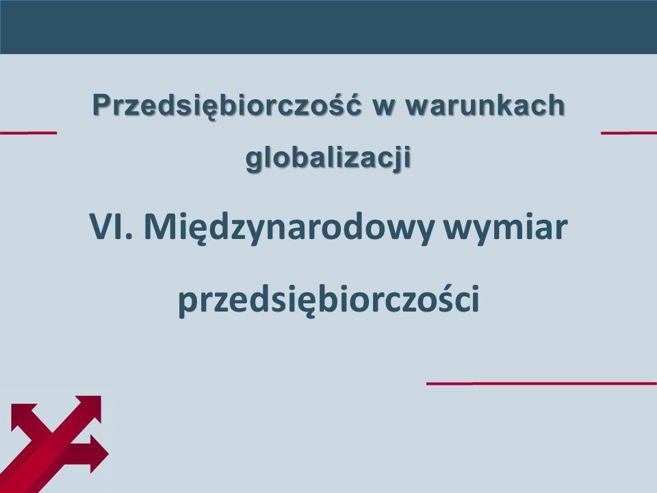 Przedsiębiorczość w warunkach globalizacji VI. Międzynarodowy wymiar przedsiębiorczości