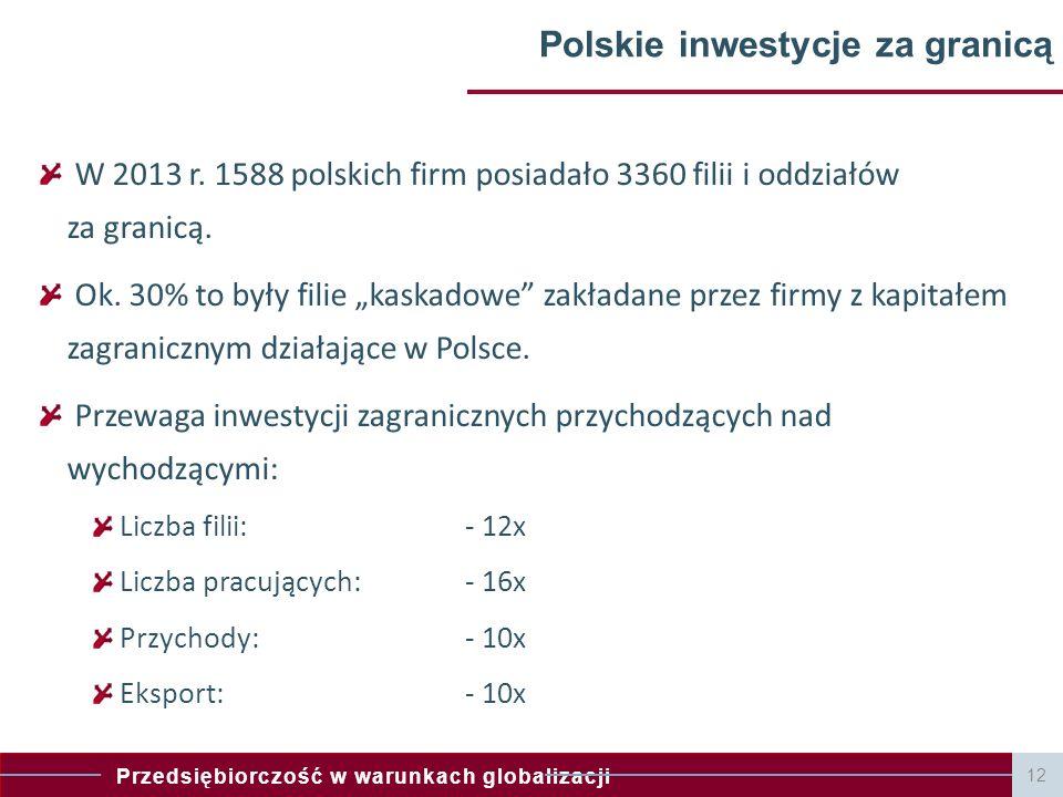 Przedsiębiorczość w warunkach globalizacji 12 Polskie inwestycje za granicą W 2013 r.