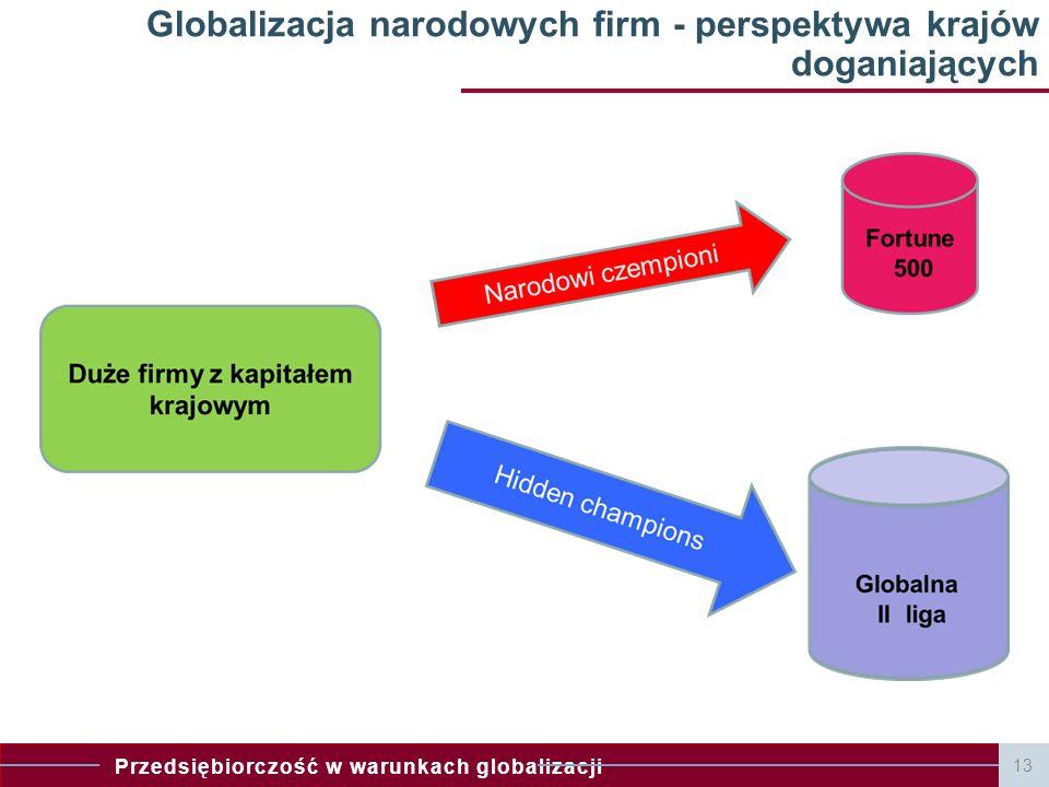 Przedsiębiorczość w warunkach globalizacji 13 Globalizacja narodowych firm - perspektywa krajów doganiających