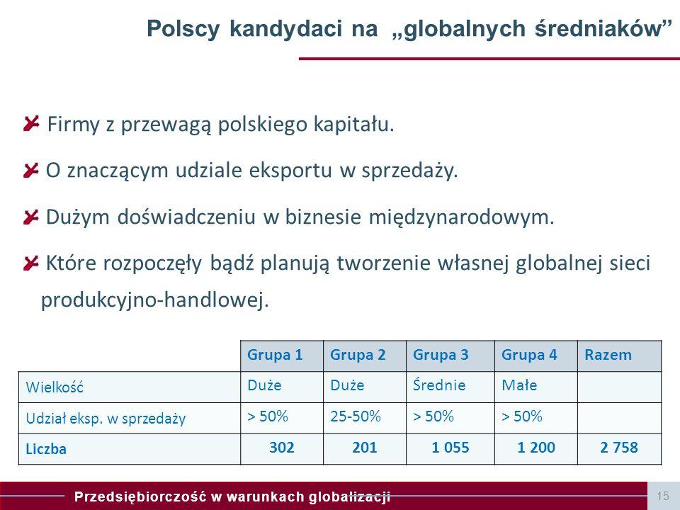 """Przedsiębiorczość w warunkach globalizacji 15 Polscy kandydaci na """"globalnych średniaków Firmy z przewagą polskiego kapitału."""