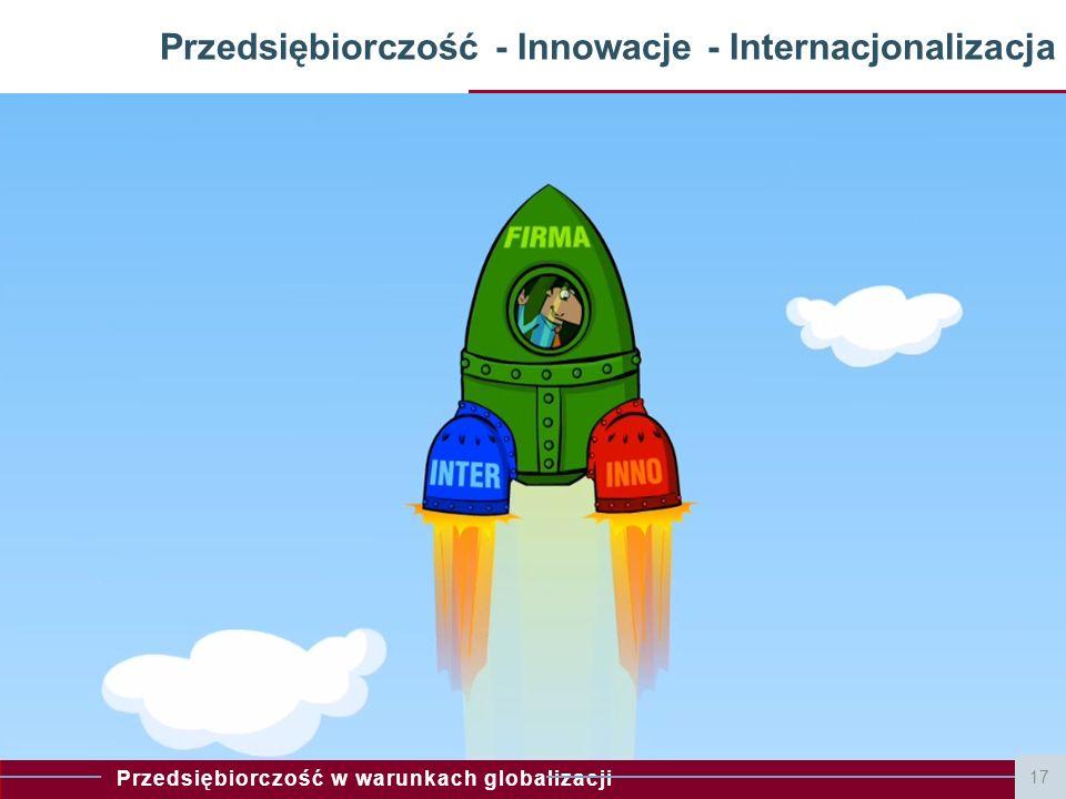 Przedsiębiorczość w warunkach globalizacji Przedsiębiorczość - Innowacje - Internacjonalizacja 17