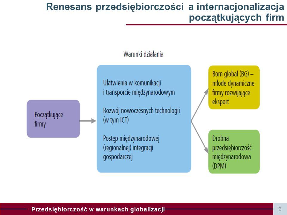 Przedsiębiorczość w warunkach globalizacji 2 Renesans przedsiębiorczości a internacjonalizacja początkujących firm