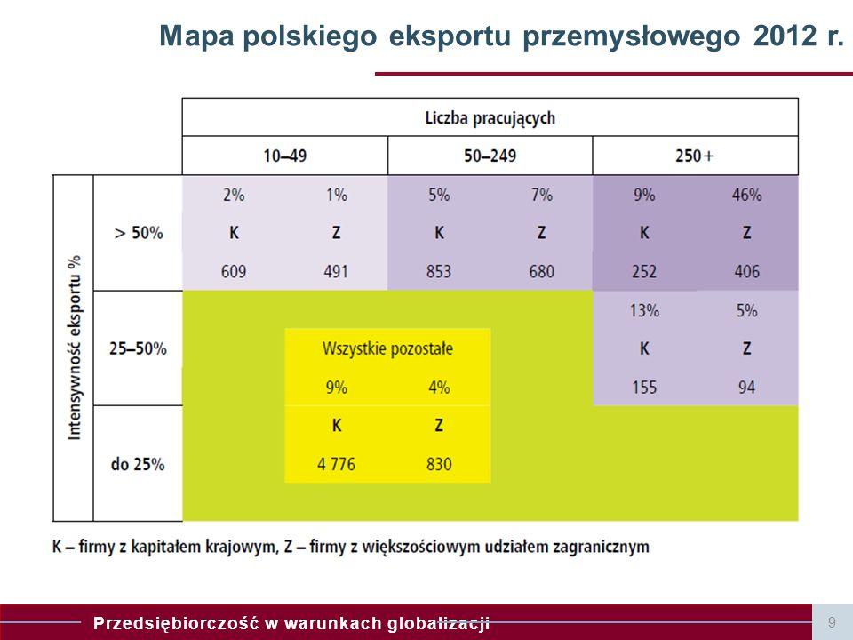 Przedsiębiorczość w warunkach globalizacji 9 Mapa polskiego eksportu przemysłowego 2012 r.