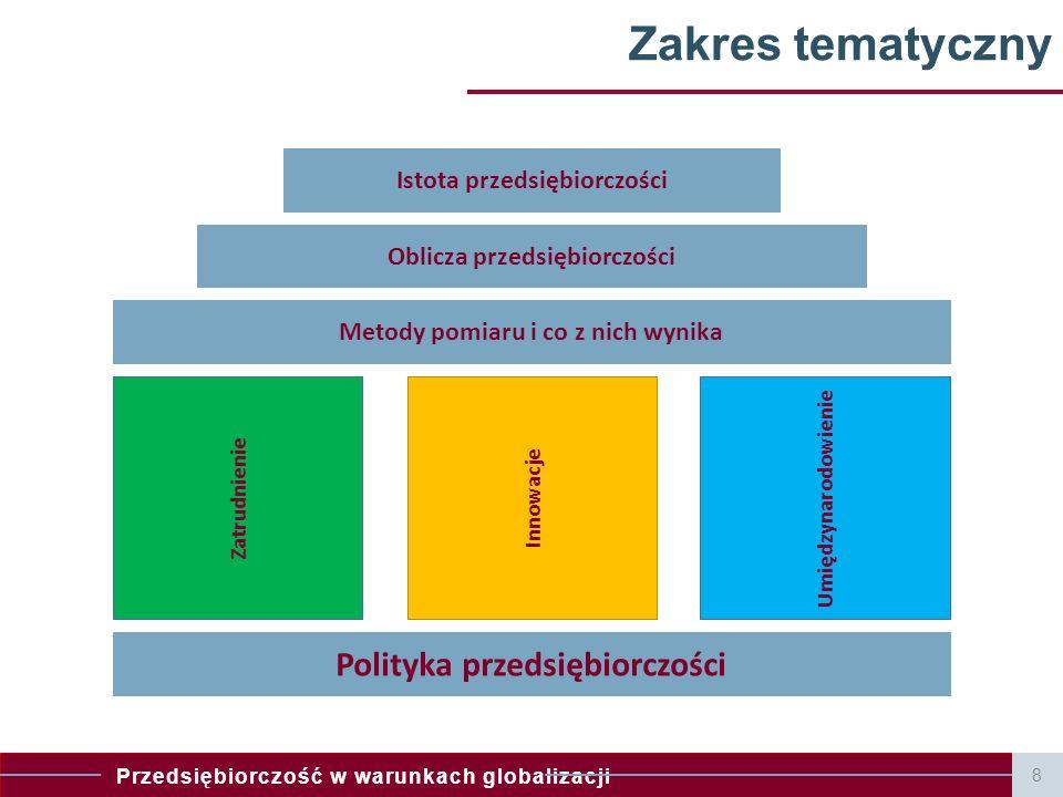 Przedsiębiorczość w warunkach globalizacji 8 Zakres tematyczny Istota przedsiębiorczości Oblicza przedsiębiorczości Metody pomiaru i co z nich wynika