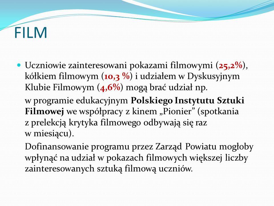 FILM Uczniowie zainteresowani pokazami filmowymi (25,2%), kółkiem filmowym (10,3 %) i udziałem w Dyskusyjnym Klubie Filmowym (4,6%) mogą brać udział np.